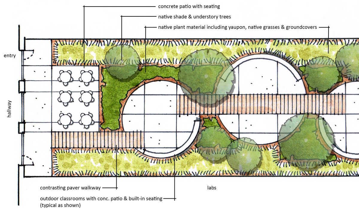 Northwest Middle School - Western Courtyard Schematic Alternate