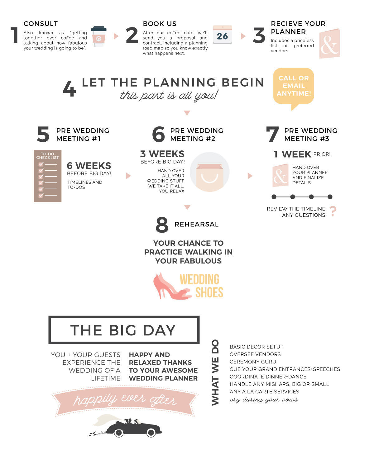 wedding planning and design process from smitten and co weddings planning in calgary