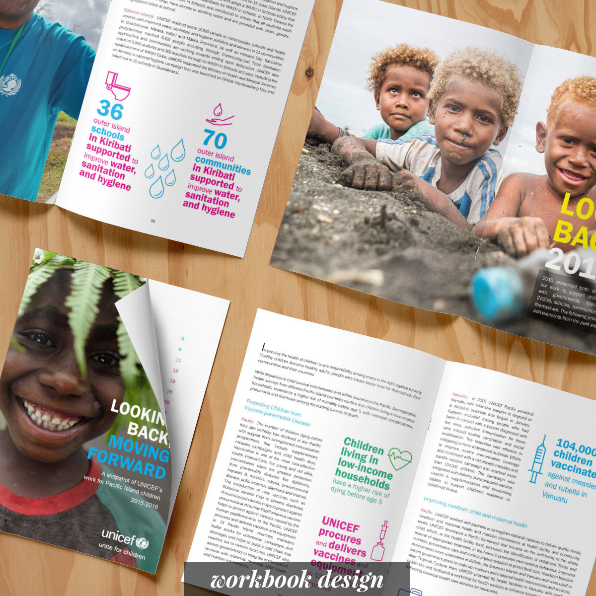 document-design-unicef