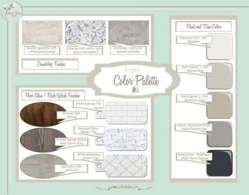 CottonStem.com edesign e-design farmhouse kitchen color palette