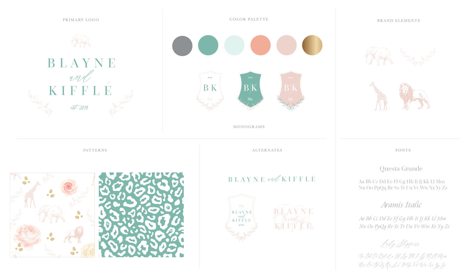 blayne-kiffle-BrandBoard_For_Website