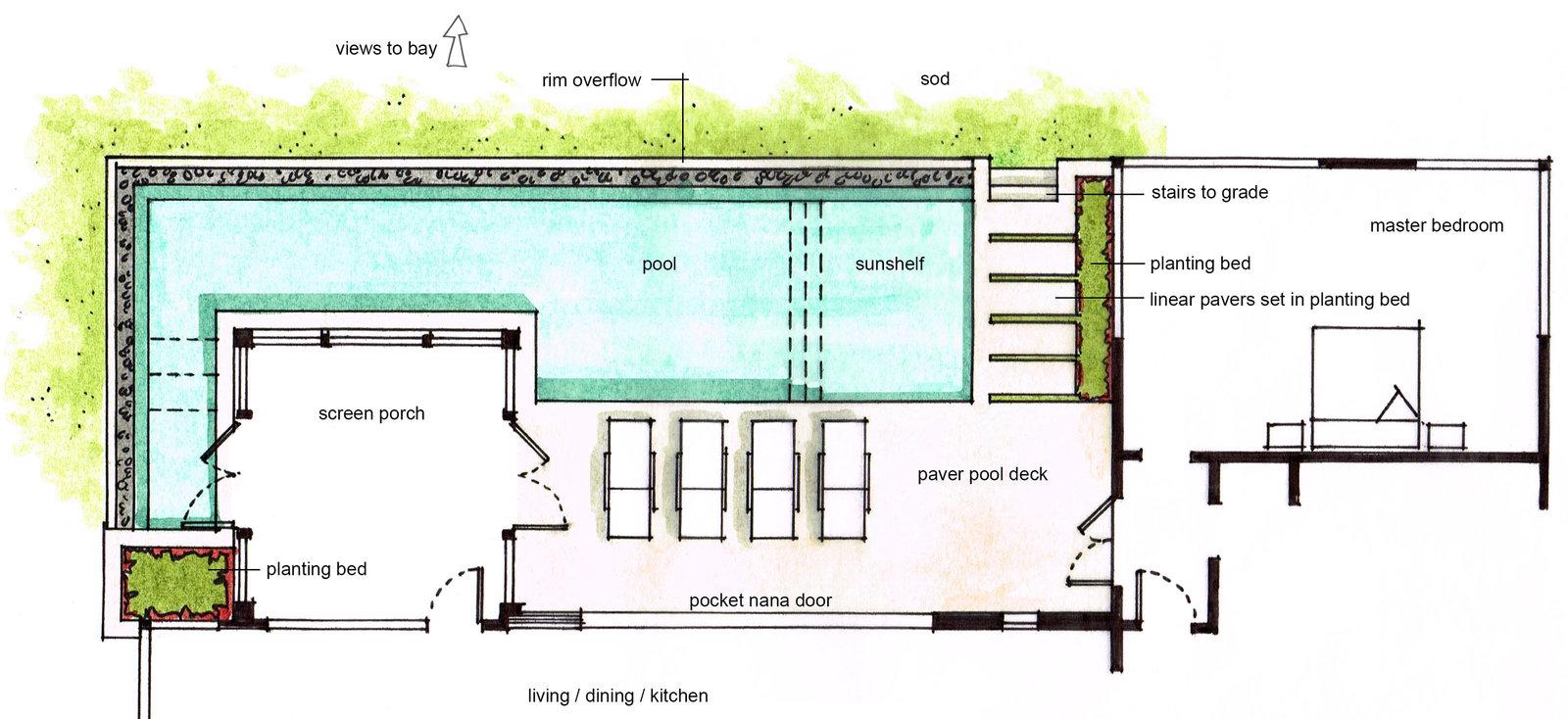 Granola Pool Schematic Cervenka Residence