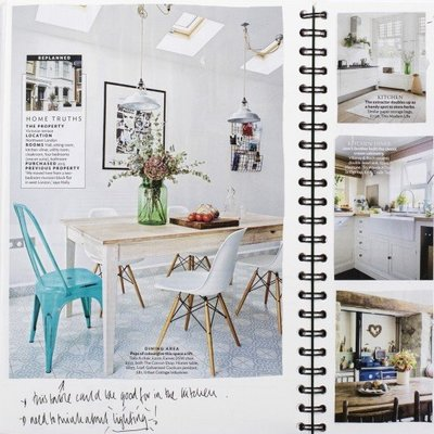 I Love Interior Design ashley gregoire the photographer - the things i love