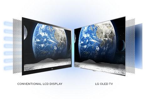 LG OLED   Hephner TV
