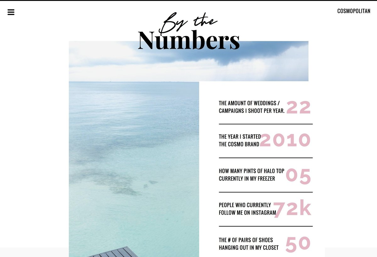 Cosmo By the Numbers