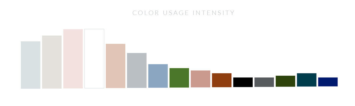 Cityhousee Collective Color Usage Intensity