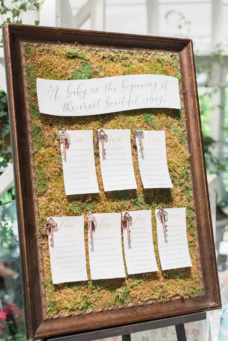 www.pirouettepaper.com |  Wedding Invitations, Calligraphy nd Wedding Stationery |Madison Hotel Baby Shower | _ Pirouette Paper Company | Keri Calabrese Photography _ 23