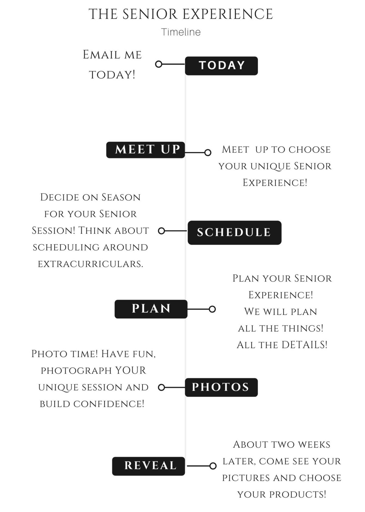 timeline showing the senior experience with jamie lynette photography
