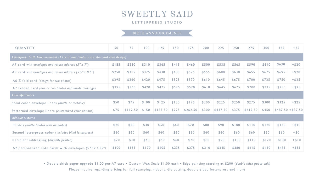 Sweetly Said 2021 Birth Announcement pricing guide-01