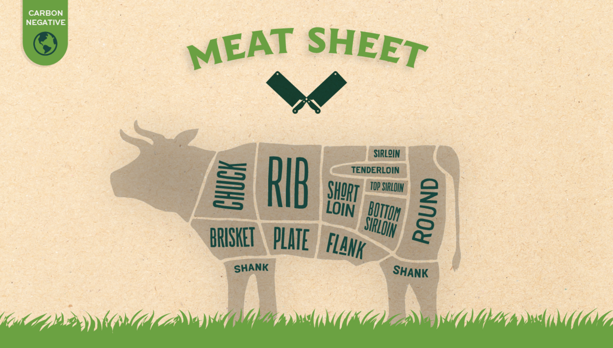 PerfectSteak_Meat Sheet