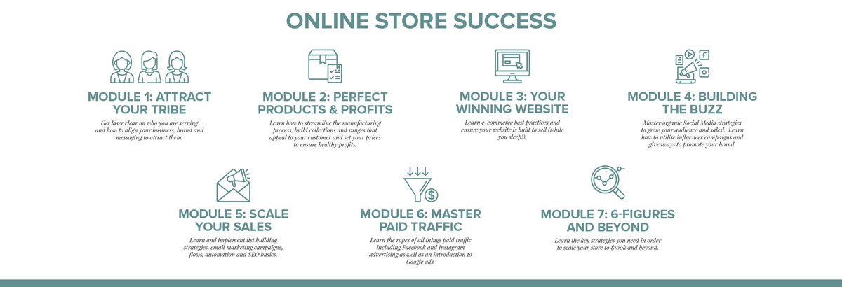 Online Store Success 2020 Infographic_banner
