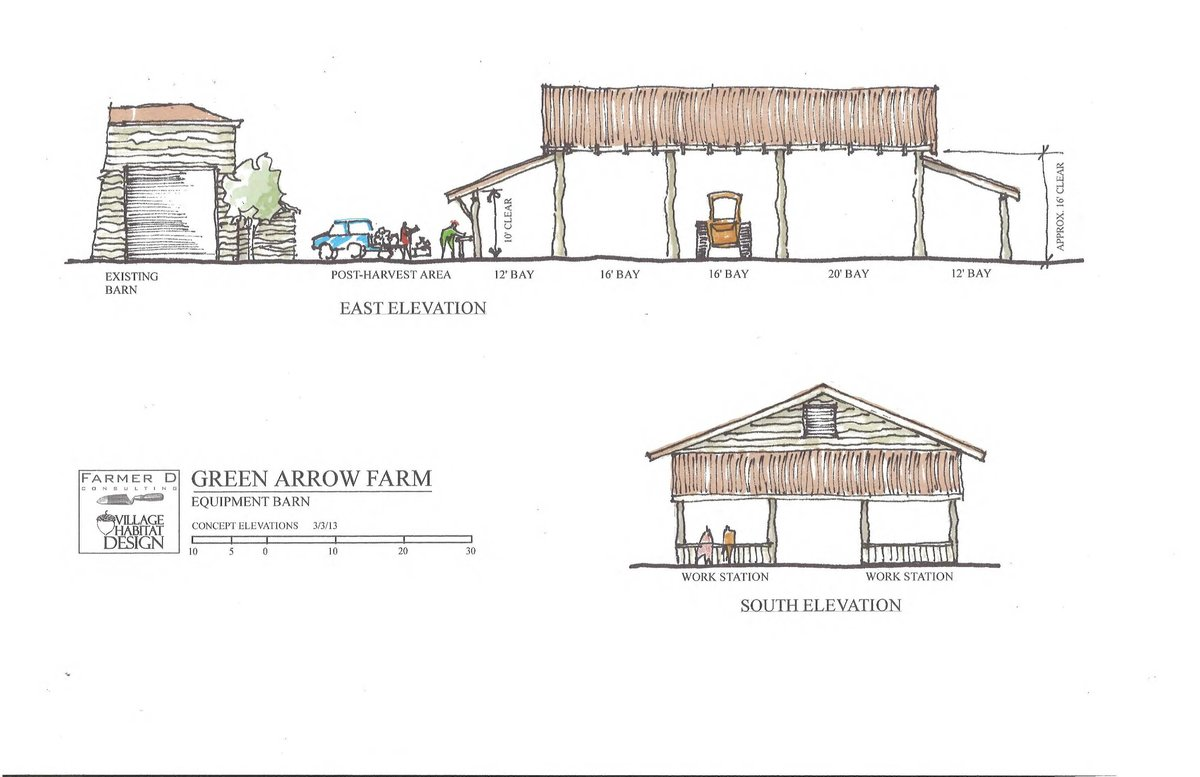 GREEN ARROW FARM EQUIPMENT BARN
