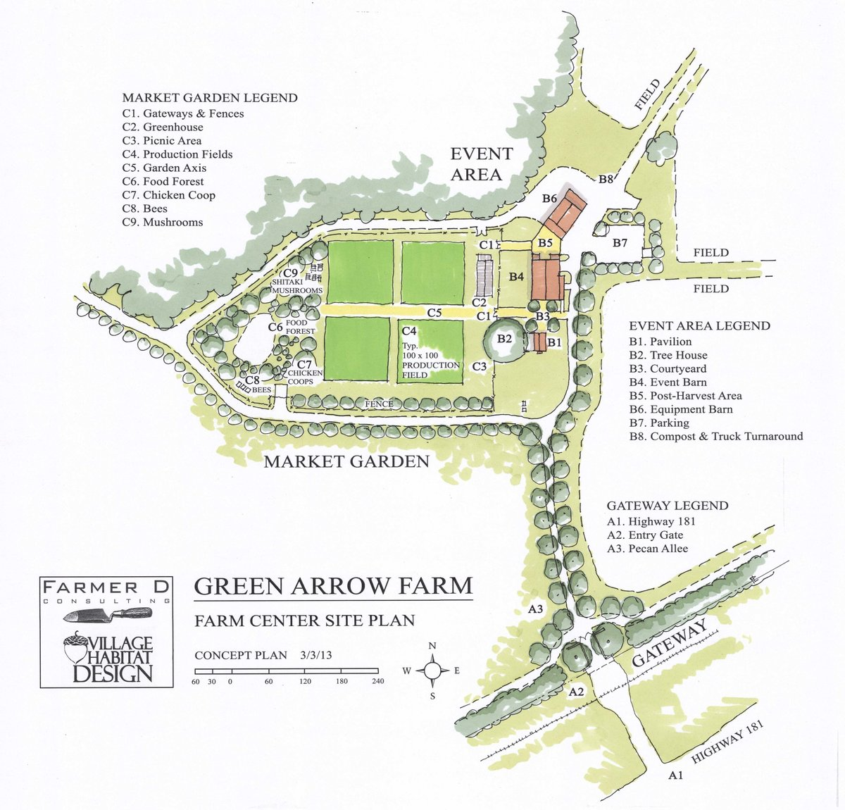 FARM CENTER SITE PLAN