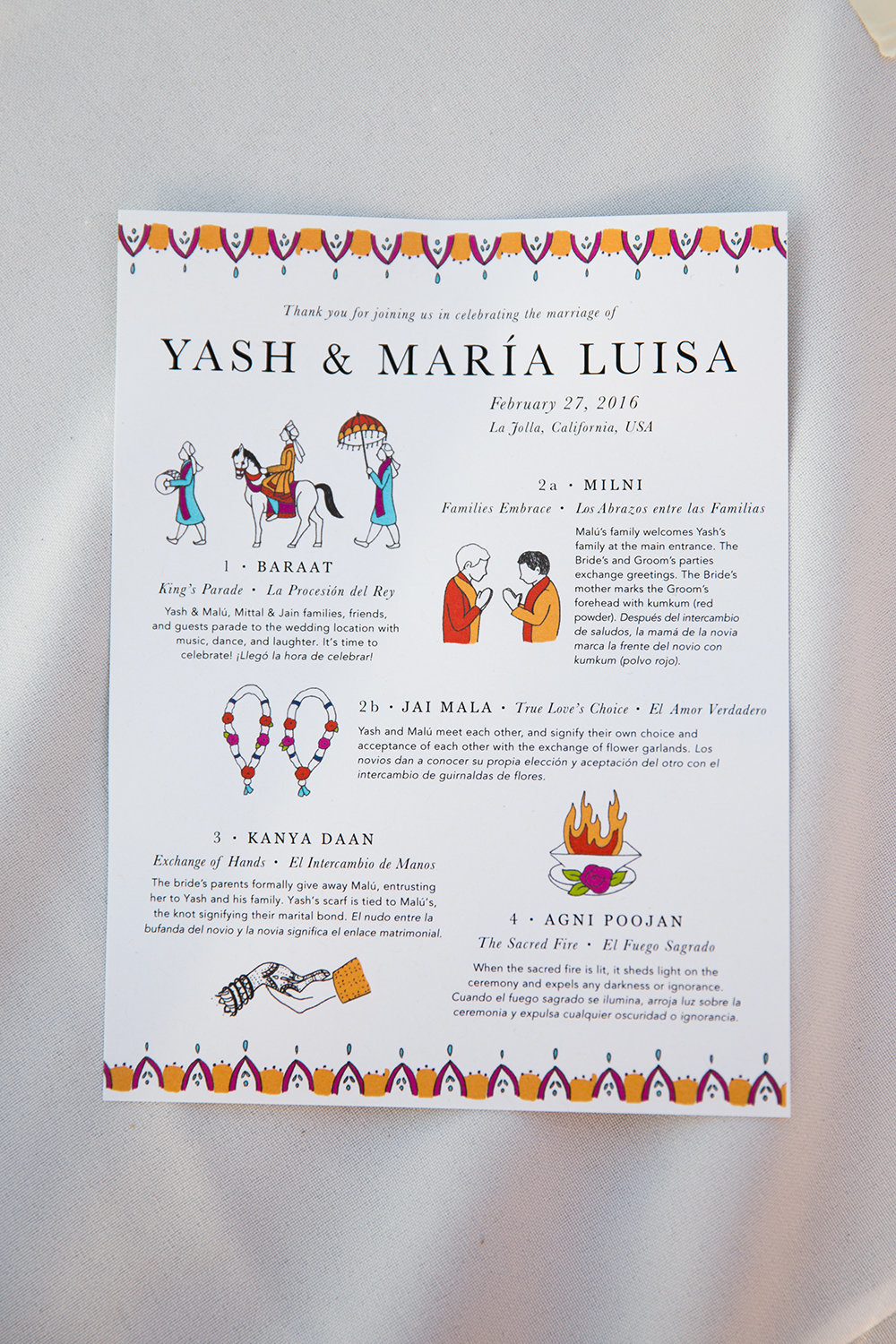 Cute wedding flyer explaining different parts of a Hindu Indian wedding ceremony
