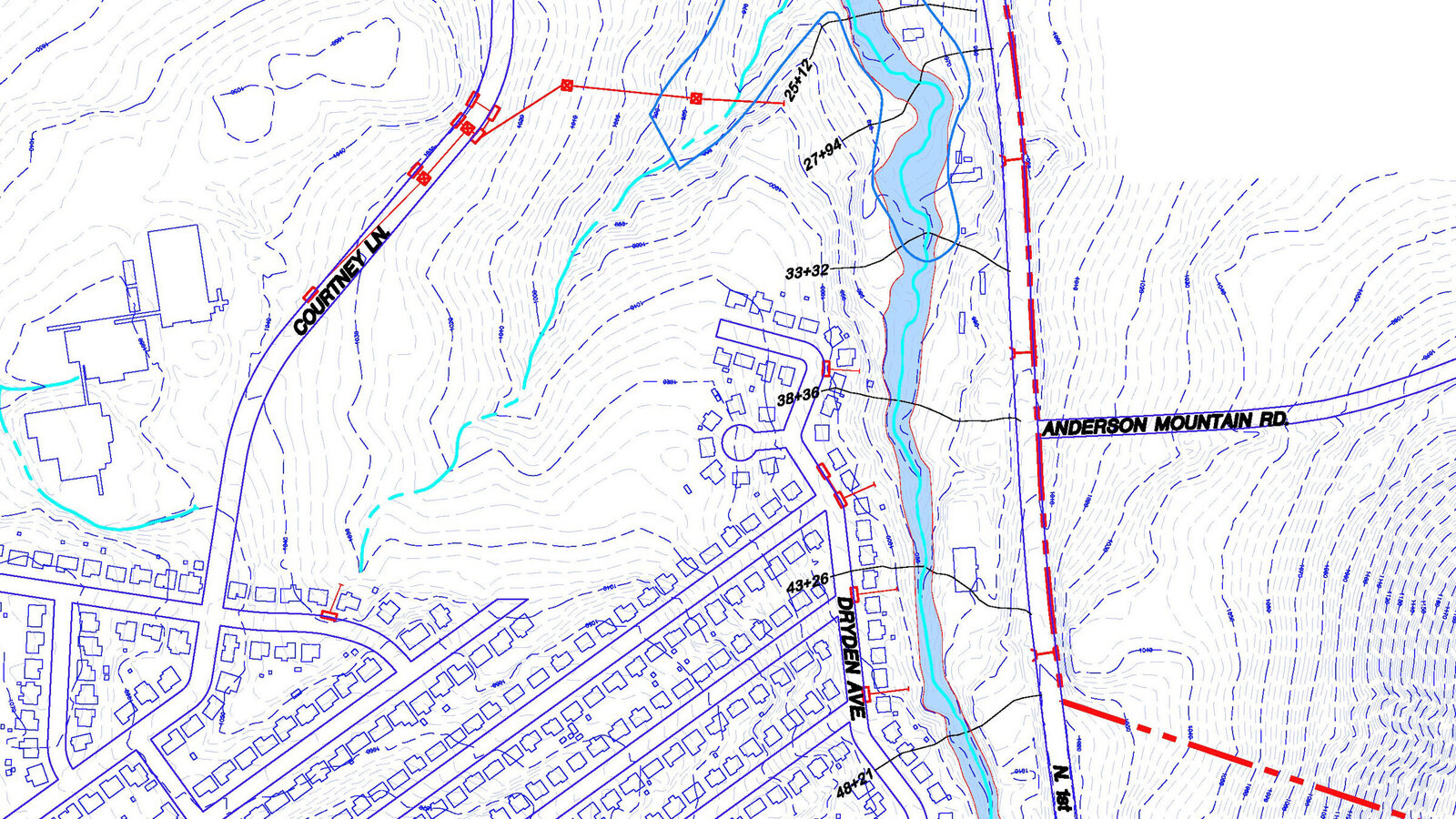 Copperas-Cove-Stormwater-Master-Plan