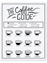 Coffee Guide -