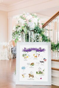 Wedding Timeline Love Story Example Large
