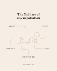 Mini Infographic - Negotiation Pillars