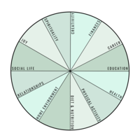 TheMintSweater-Resources-WheelofLife-Graphic-Final