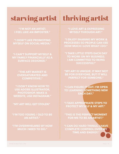 How To License Your Art in 12 months21