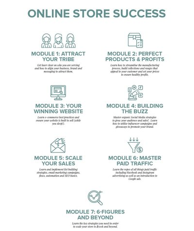 Online Store Success 2020 Infographic_portrait