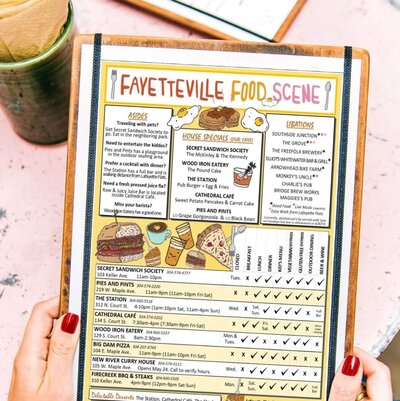 Our current Fayetteville Food Guide