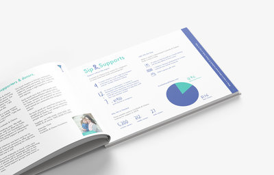annual report design for cocktails & chemo