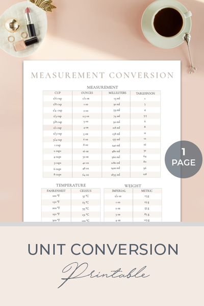 unit conversion Printable_Website