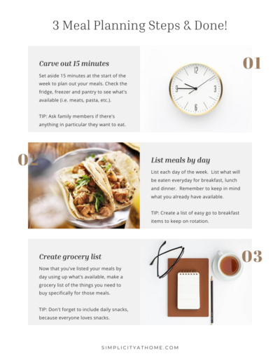 Free simple meal planning guide to save you money and time in just 20 minutes per week.