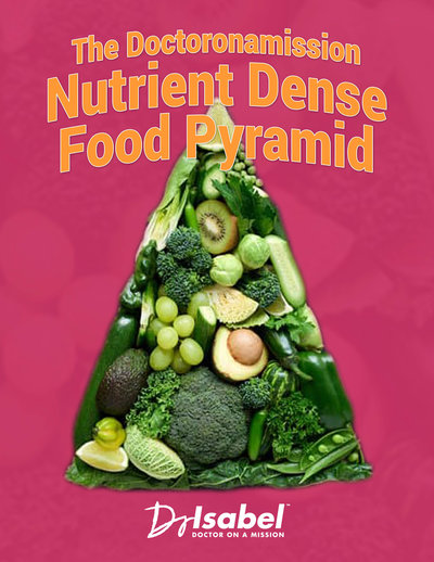 Your Nutrient Dense Food Pyramid_Cover