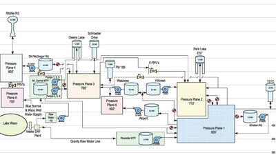 Waco-PP-4-6-Water-System-Study-2