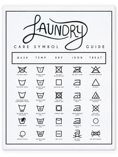 Laundry Care Symbol Guide