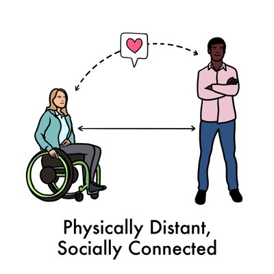 Physically Distant, Socially Connected