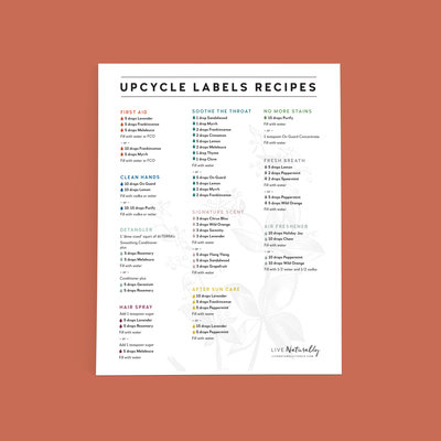 UpCycle Labels Recipes