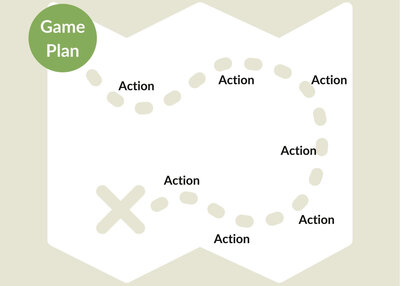 Action Map