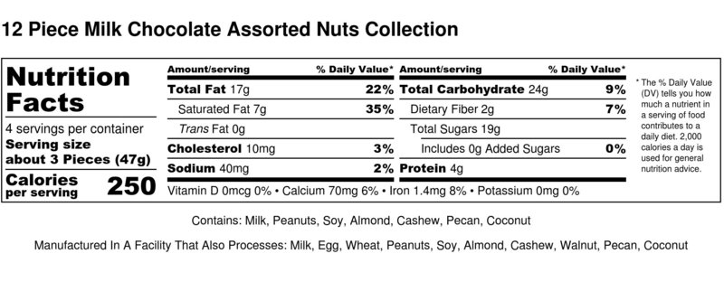 12 Piece Milk Chocolate Assorted Nuts Collection - Nutrition Label-2