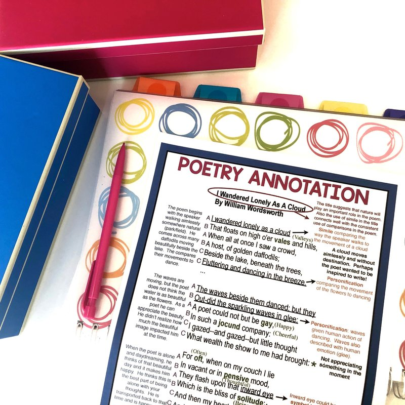 An assignment where students learn how to  do a close reading of a poem and annotate it on top of a notebook and beside some colorful boxes and a pencil.