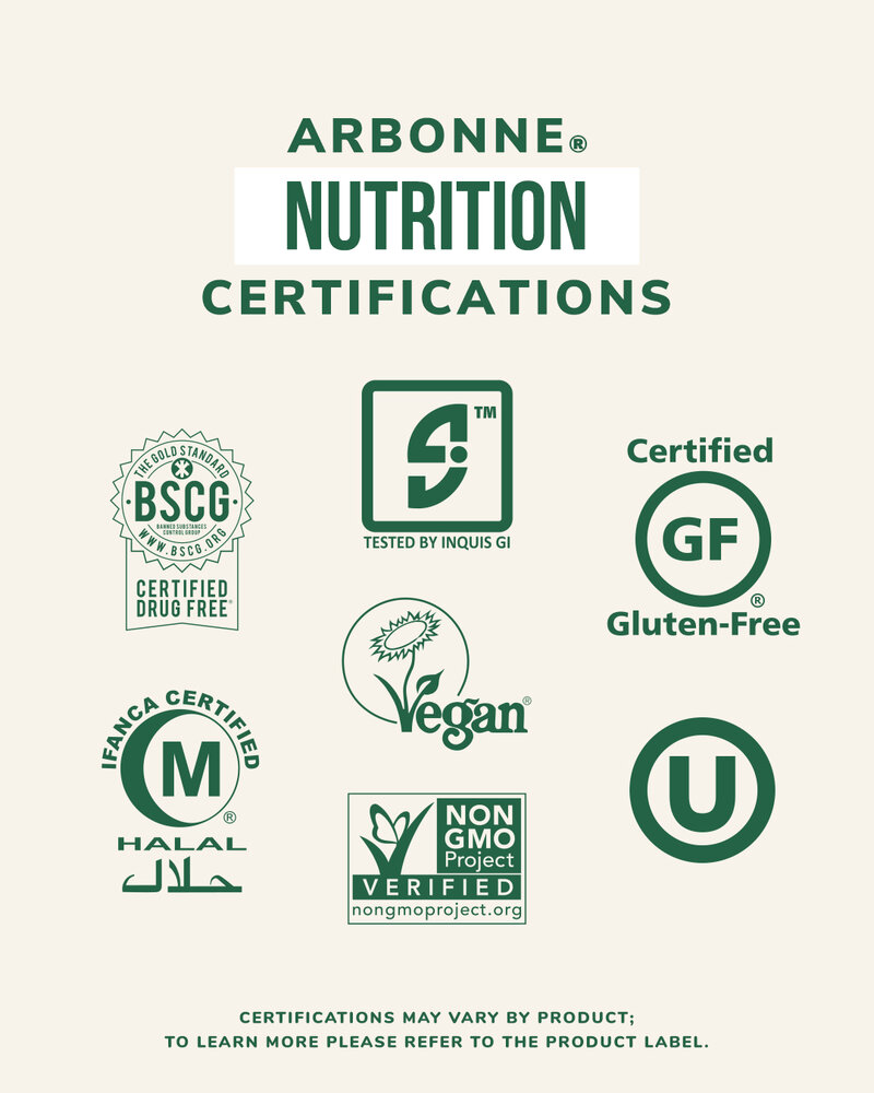 20201118152548-US-EN_Social_ASVP_Nutrition_Certifications