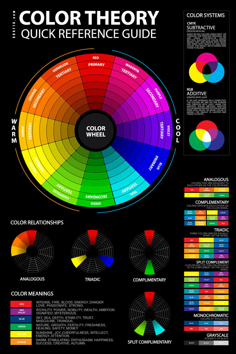 color-theory-chart-basics-for-artists