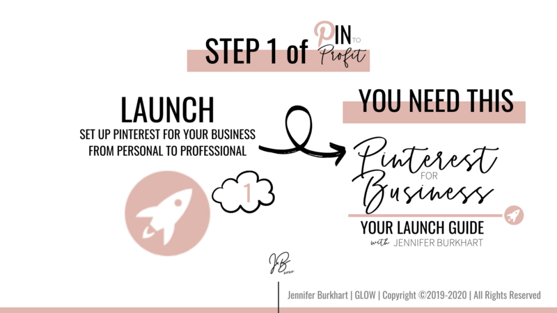 YOUR-LAUNCH-GUIDES_-STEP-1-COPYRIGHT-2