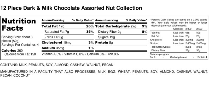 12 Piece Dark & Milk Chocolate Assorted Nut Collection - Nutrition Label