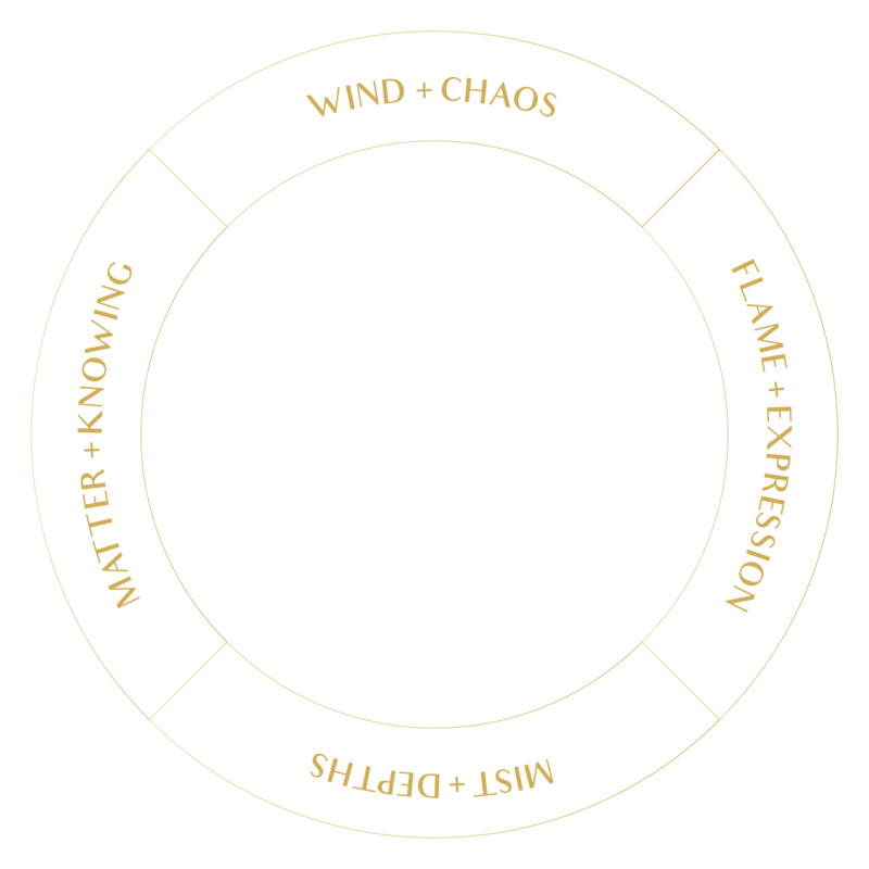 Tabwootypes™-Realms-All-Gold-Simple-Circle
