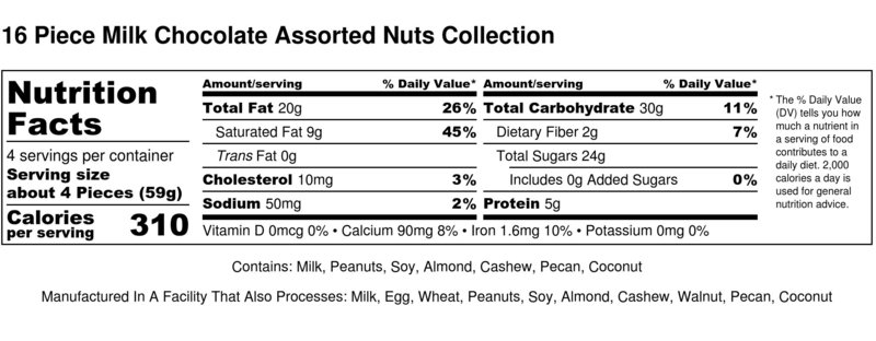 16 Piece Milk Chocolate Assorted Nuts Collection - Nutrition Label-2
