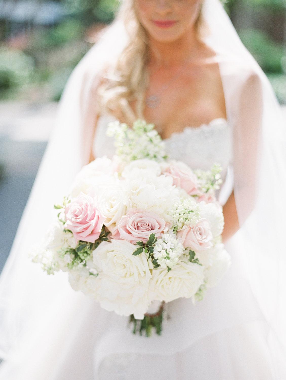 Price of Dallas Wedding Photographers
